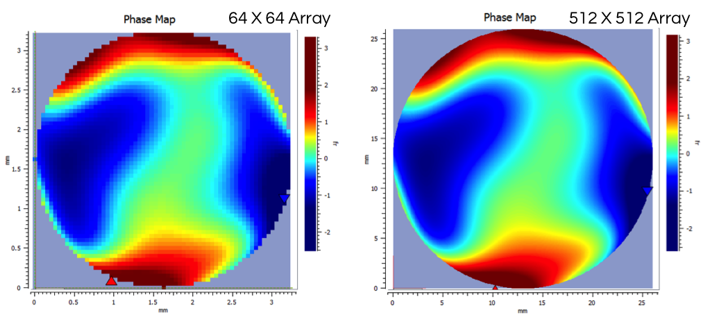 figure 1: Simulated data and represented in a 54 x 64 array (left) and 512 x 512 array (right)